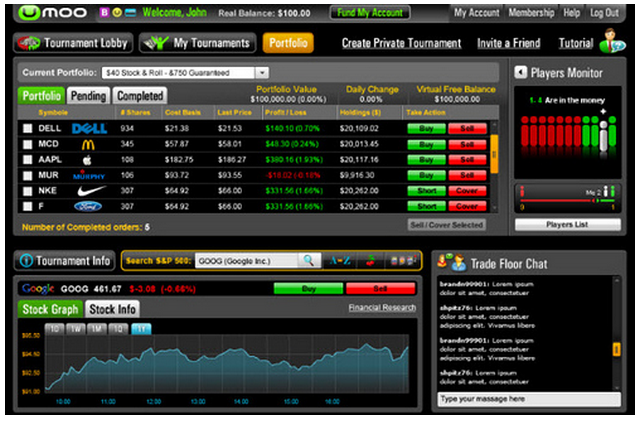 Trading online significato