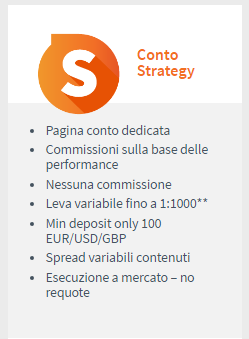 FXTM-conto strategy
