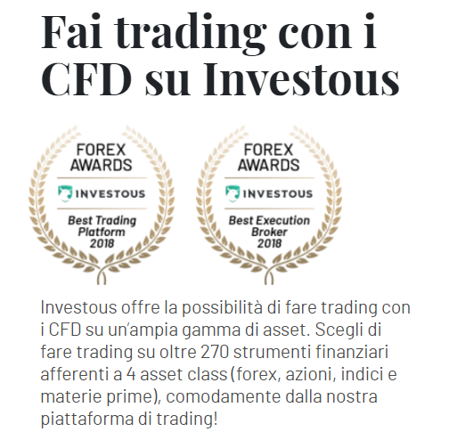 Investous-CFD-